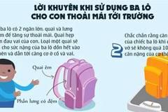 8 Tips chọn balo cực chuẩn cho bé đầu năm học mới