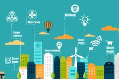 Đô thị thông minh: Cơ hội của Việt Nam