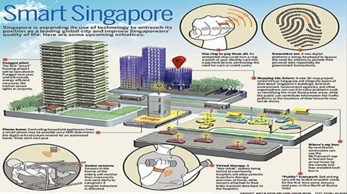 đô thị thông minh, dự án thông minh, thành phố thông minh, bộ xây dựng, mặt trận tổ quốc