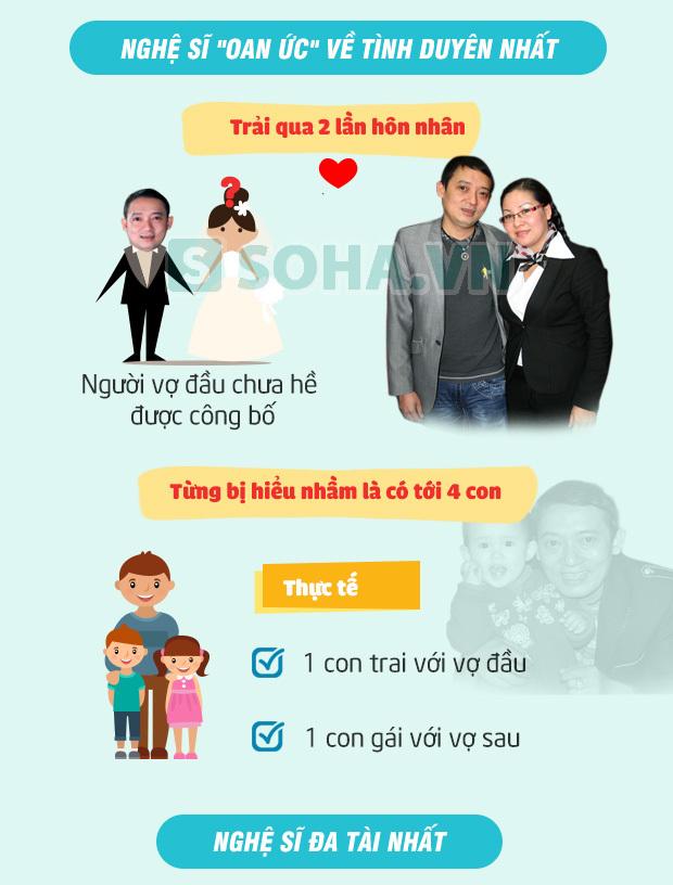 Góc khuất của người 'nói xấu' vợ nhiều nhất Việt Nam