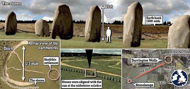 Phát hiện bãi đá cổ bí ẩn Stonehenge thứ hai