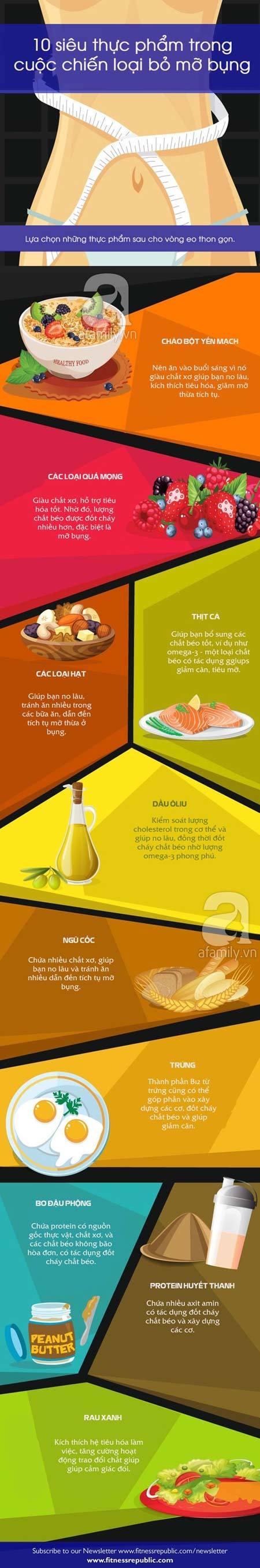 Giảm mỡ bụng lấy lại eo thon với 10 siêu thực phẩm