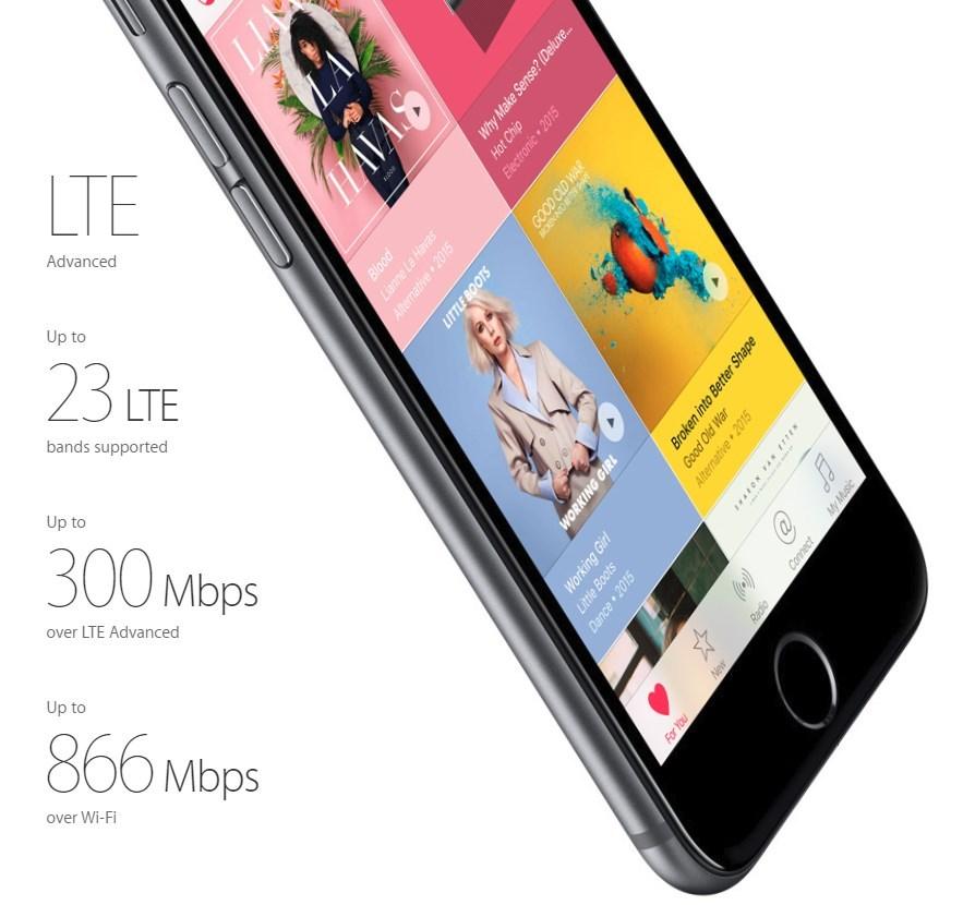 iPhone 6s, Galaxy S6