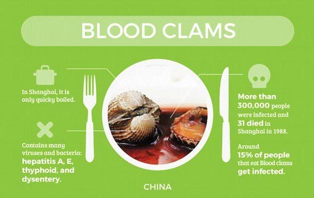 Sắn, khế - những thực phẩm nguy hiểm nhất thế giới