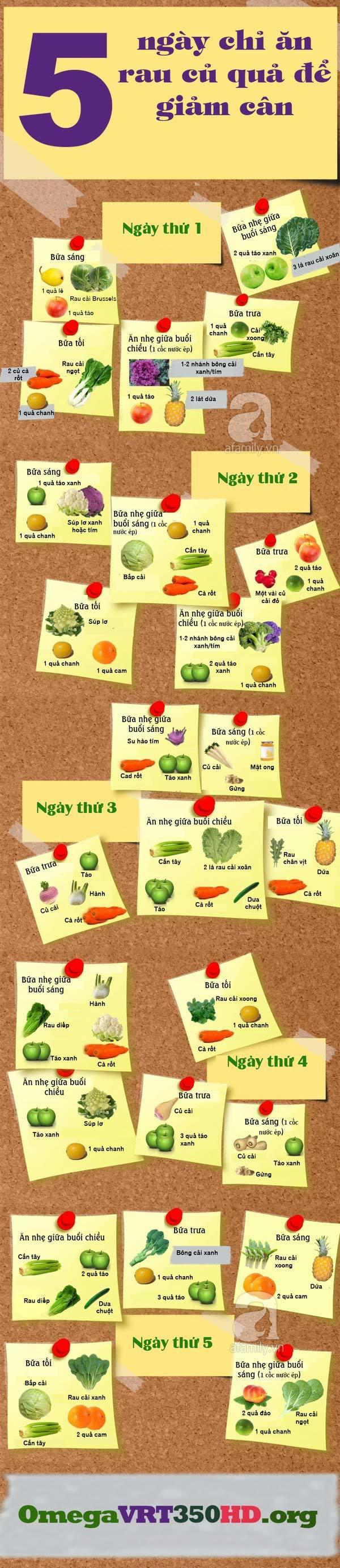 Kế hoạch ăn uống giảm cân trong 5 ngày chỉ với trái cây và rau quả