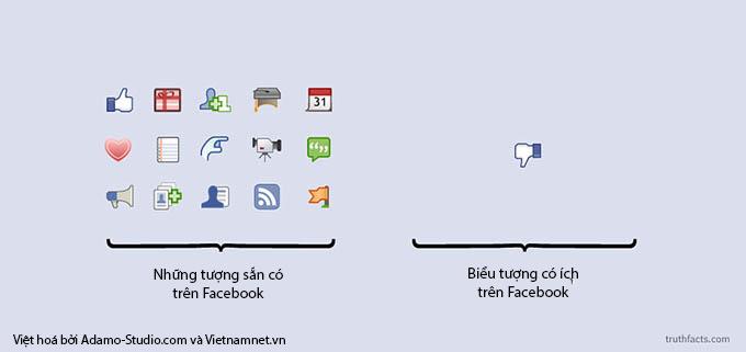 Thực đơn, cafe, điện thoại, facebook, biểu tượng