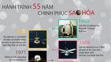 Hành trình 55 năm loài người chinh phục sao Hỏa