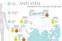 Ánh Viên và những kỳ tích của bơi lội Việt Nam