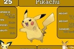 Những điều có thể bạn chưa biết về Pokemon đáng yêu nhất: Pikachu