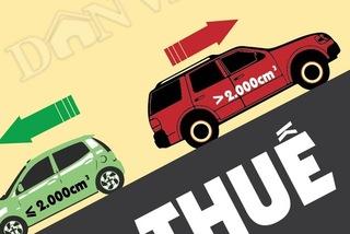 Giảm thuế xe ôtô, mua xe nào rẻ nhất?