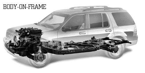 ô tô,  crossover, mua xe, chơi xe, dân chơi, xế hộp, ô-tô,  crossover, mua-xe, chơi-xe, dân-chơi, xế-hộp,