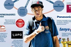 Ronaldo khiếp vía trước Neymar về độ sát gái thần sầu