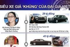 Xếp hạng, danh tính đại gia sở hữu siêu xe đỉnh nhất Việt Nam