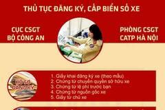 Các bước thủ tục đăng ký, cấp biển số xe ô tô tại Hà Nội