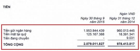 Hơn 2.000 tỷ tiền tươi của Bầu Đức