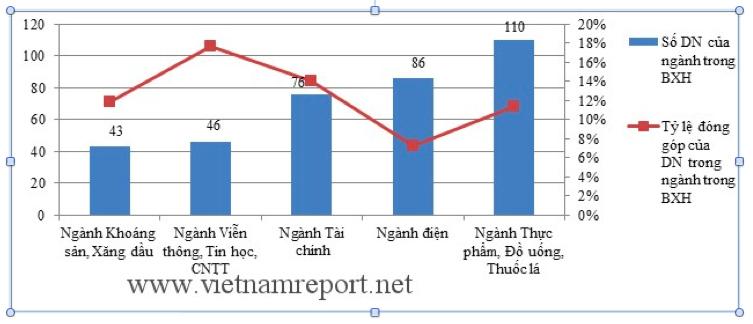 thuế, Tổng cục thuế, Phạm Anh Tuấn, Cao Anh Tuấn, VietnamNet, V1000, VNR500, nợ thuế, chây ì, thu nhập doanh nghiệp, ngân sách, Tổng-Cục-thuế, Phạm- Anh- Tuấn, Cao-Anh-Tuấn, VietnamNet, V1000, VNR500, nợ-thuế, chây-ì, thu-nhập-doanh-nghiệp, ngân-sách