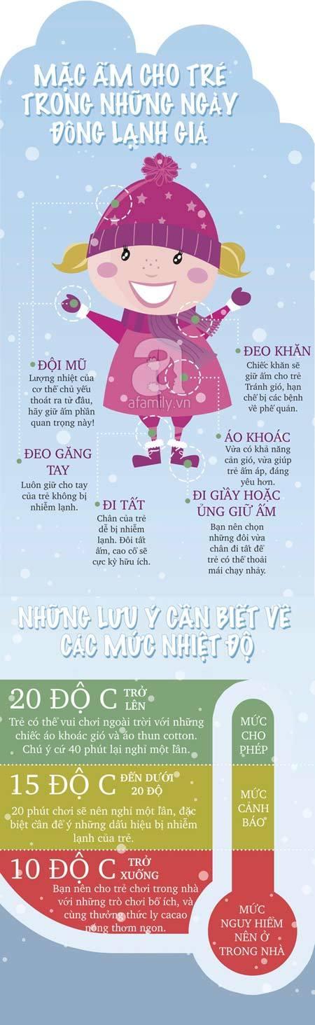 Lưu ý khi mặc đồ mùa đông cho con để bé không bao giờ nhiễm lạnh