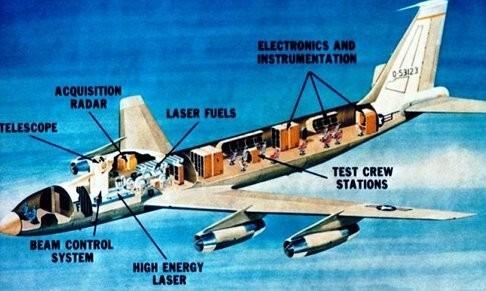 Vũ khí laser, siêu tụ điện, chiến tranh giữa các vì sao, Star Wars, vũ khí Trung Quốc