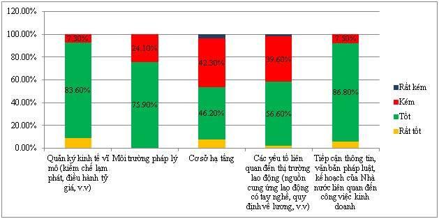 Kinh tế Việt Nam 2015:  Khởi sắc trong khó khăn