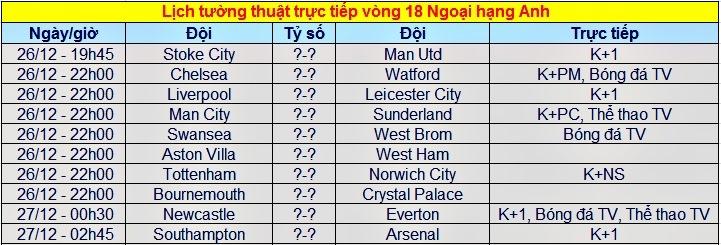 Lịch tường thuật trực tiếp, Ngoại hạng Anh, Premier League