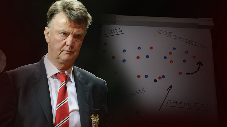 M.U, Chelsea, Van Gaal, Mourinho, Ngoại hạng Anh, Premier League