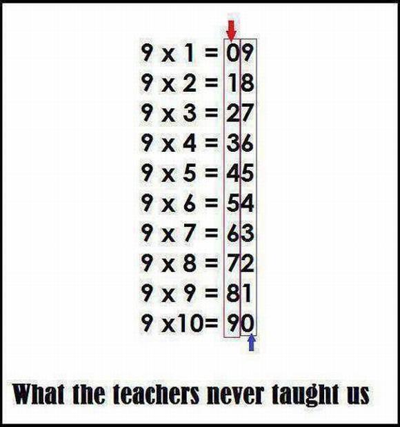mẹo tính toán, toán học, học toán