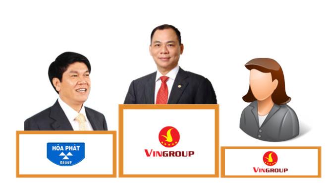 Top 10 giàu nhất Việt Nam: Có ít nhất 1.500 tỷ