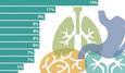 Tâm điểm KH: Những bệnh ung thư có tính di truyền