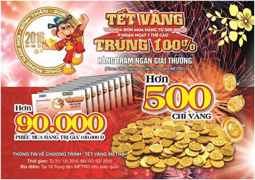 Sắm Tết tại Metro, cơ hội trúng hơn 500 chỉ vàng