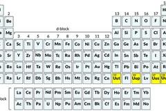 Bốn nguyên tố mới đã có chủ, chưa có tên