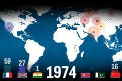 Những vụ nổ bom hạt nhân nổi tiếng thế giới