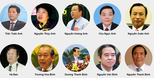 đại hội đảng 12, Danh sách ủy viên Ban chấp hành Trung ương khóa 12