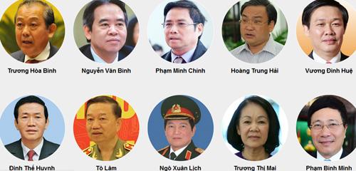 Đại hội Đảng 12, tổng bí thư Nguyễn Phú Trọng, Bộ Chính trị khoá 12, danh sách bộ chính trị khóa 12, danh sách Ban chấp hành Trung ương khóa 12