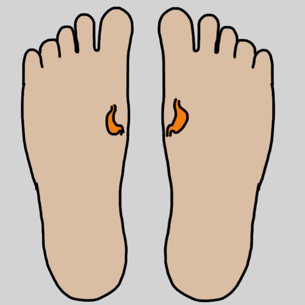 bấm huyệt, bấm huyệt bàn chân, bấm huyệt chữa bệnh