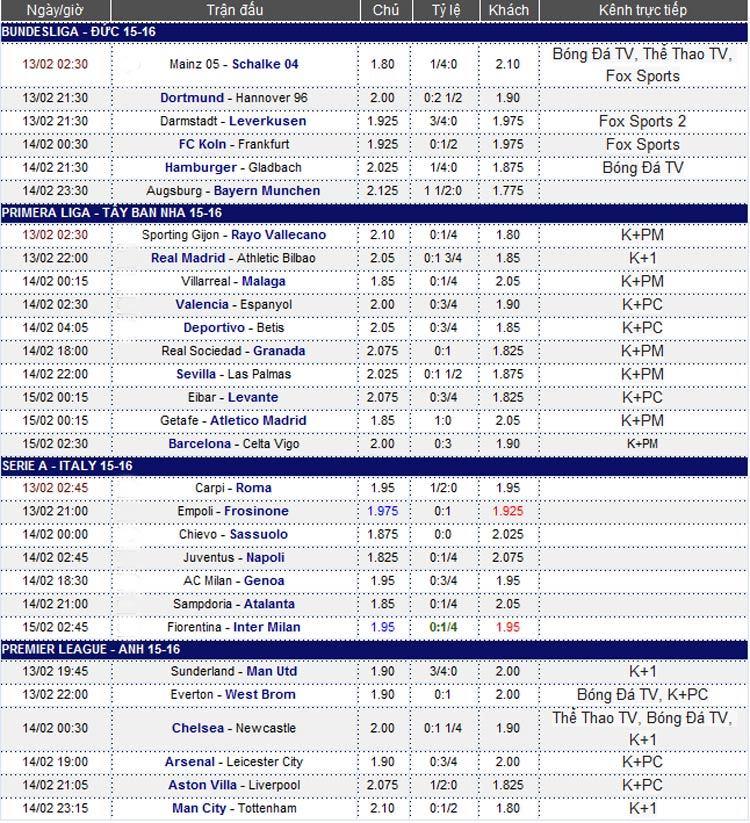Lịch tường thuật trực tiếp vòng 26 Ngoại hạng Anh