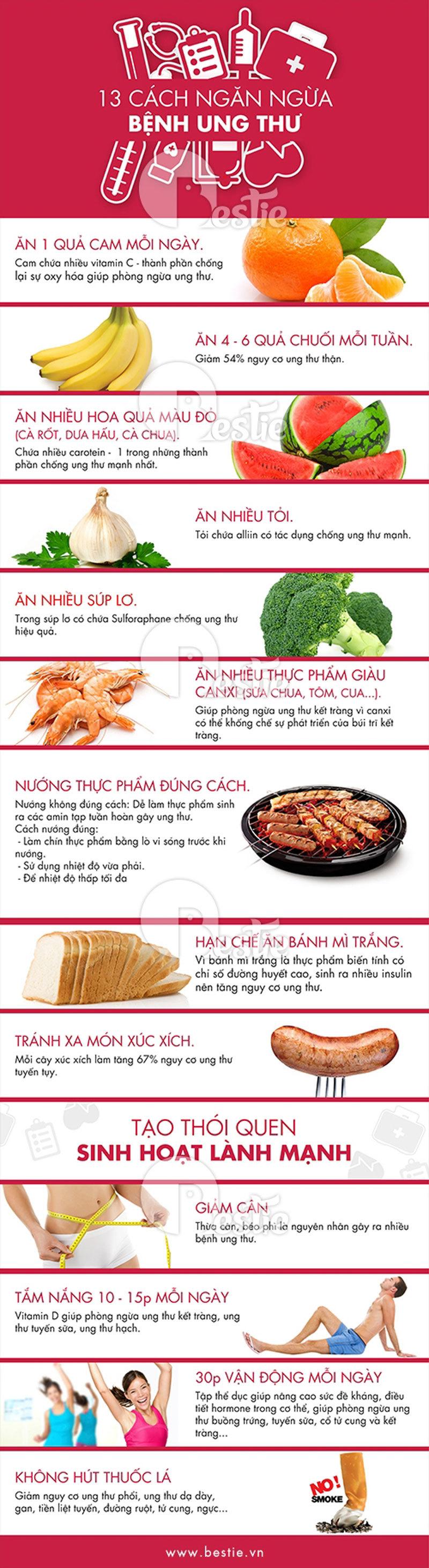 ung thư, phòng chống ung thư, quy tắc ăn uống