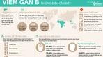 Người trăng hoa dễ nhiễm viêm gan B