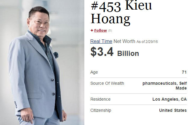 tỷ phú thế giới, Phạm Nhật Vượng, bảng xếp hạng Forbes, tỷ phú đô la, tỷ phú USD, Bill Gates, Mark Zuckerberg, Hoàng Kiều, Việt kiều, doanh nhân gốc Việt