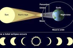 Xem đường đi của nhật thực đang xảy ra trên thế giới