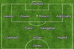 Conte vẽ đội hình trong mơ Chelsea mùa tới