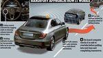 Công nghệ ôtô tự lái gây tranh cãi về độ an toàn
