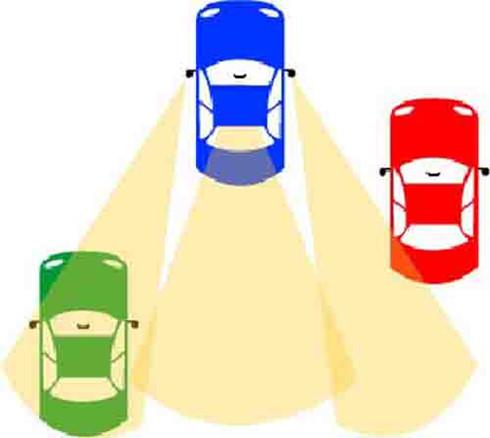 điểm mù, lái xe, điểm mù khi lái xe, tai nạn, nguy hiểm chết người, ô tô, điểm mù ô tô