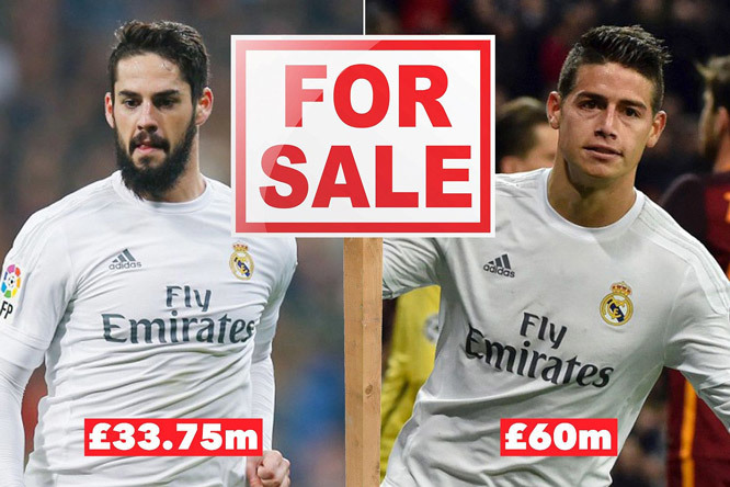 Real, Isco, James Rodriguez, M.U, Chelsea, chuyển nhượng