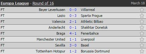 Đánh gục Tottenham, Dortmund hiên ngang vào tứ kết