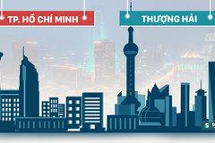 Bao nhiêu năm nữa TP. Hồ Chí Minh bằng Thượng Hải?