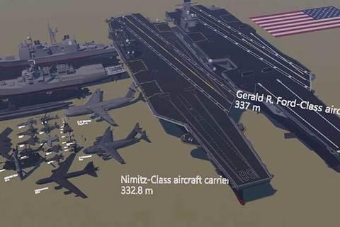 vũ khí Mỹ