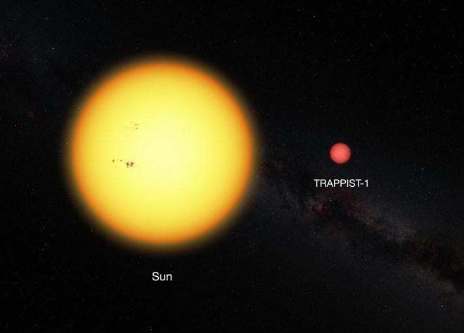 NASA sắp công bố hành tinh có sự sống ngoài Trái đất?