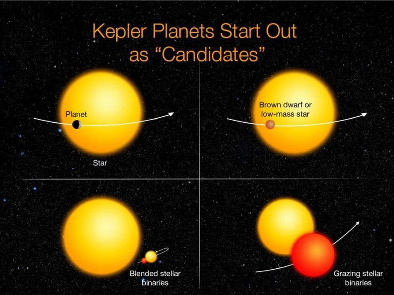 NASA phát hiện 9 hành tinh có thể tồn tại sự sống
