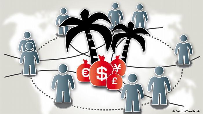 đầu tư nước ngoài, doanh nghiệp đầu tư nước ngoài, thiên đường thuế, FDI, doanh nghiệp FDI, BritishVirgin Islands, chuyển giá, trốn thuê, Bộ Kế hoạch và đầu tư, rửa tiền, hồ sơ Panama