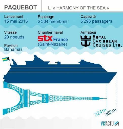 Điều không thể tưởng tượng trong du thuyền lớn nhất thế giới